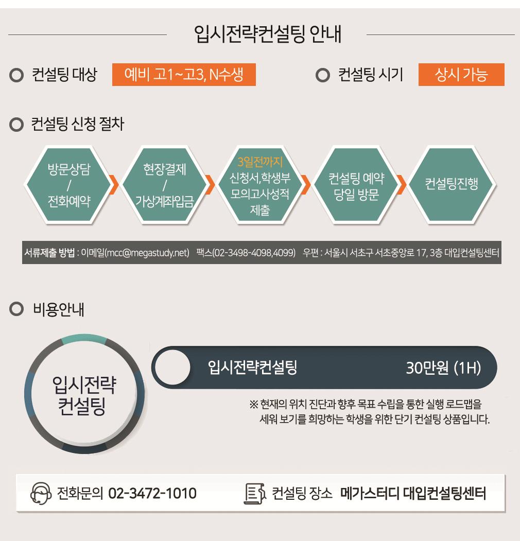 수시입시전략컨설팅_메가스터디_대입컨설팅센터1